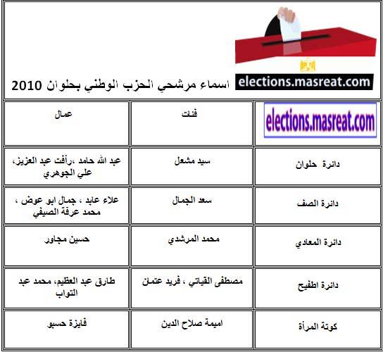 قائمة اسماء مرشحي الحزب الوطني بحلوان مجلس الشعب 2010