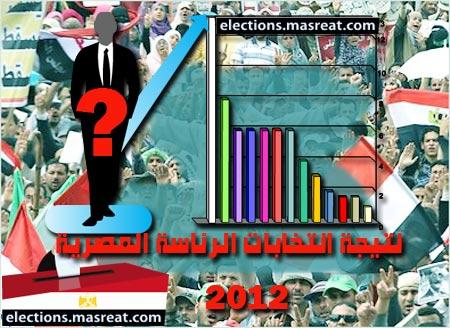 نتيجة الانتخابات الرئاسية 2012 في مصر نتائج جولة الاعادة اليوم