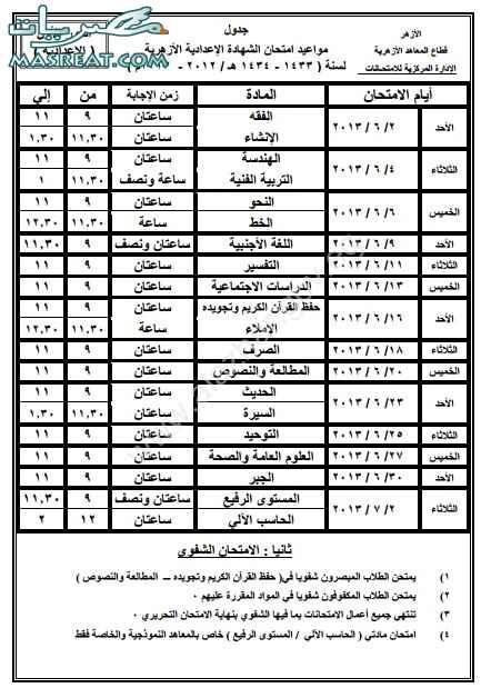 جدول امتحانات الشهادة الاعدادية الازهرية 2018 الصف الثالث