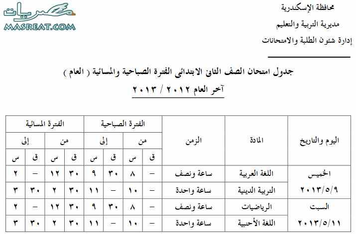 جدول امتحانات الصف الثاني الابتدائي 2013 محافظة الاسكندرية