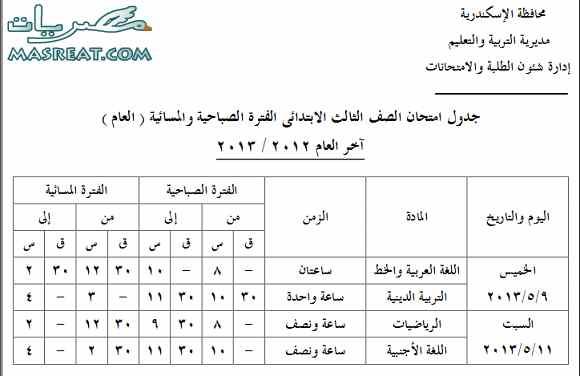 جدول امتحانات الصف الثالث الابتدائي 2013 لمحافظة الاسكندرية