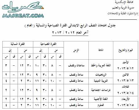 جدول امتحانات الصف الرابع الابتدائي 2013 بمحافظة الاسكندرية