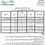 جدول امتحانات الصف الخامس الابتدائي 2013 لمحافظة اسيوط اخر العام