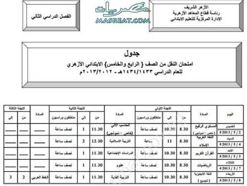 جدول امتحانات الصف الرابع - الخامس الابتدائي الازهري 2013