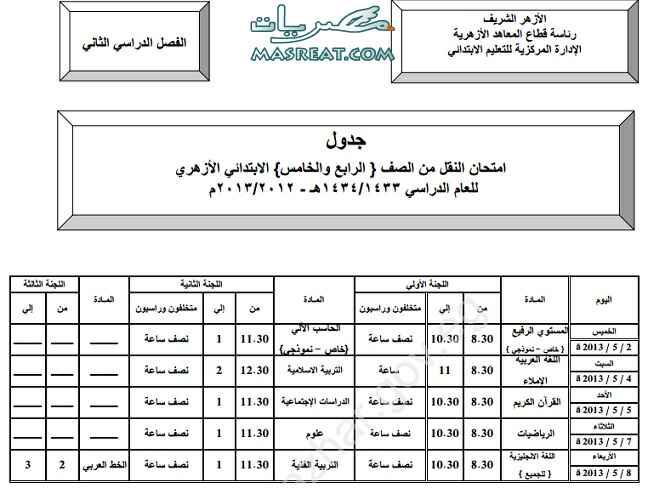 جدول مواعيد امتحانات الصف الرابع و الخامس الابتدائي الازهري 2013