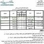 جدول امتحانات الشهادة الابتدائية 2013 اسيوط الصف السادس اخر العام