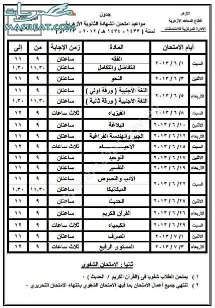 جدول امتحانات الثانوية الازهرية 2013 علمي