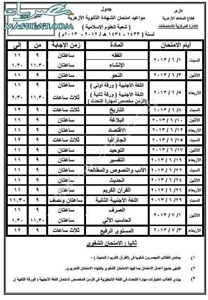 جدول الثانوية الازهرية 2013 الشعبة الاسلامية