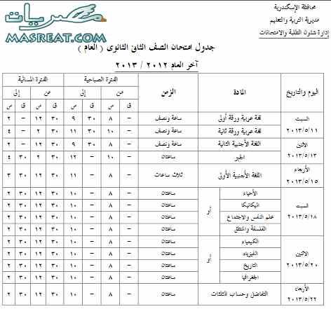 جدول امتحانات الصف الثاني الثانوي 2013 بالاسكندرية اخر العام
