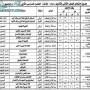 تحميل جدول امتحانات الصف الثاني الثانوي 2013 اسوان الترم الثاني