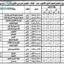 جدول امتحانات الصف الاول الثانوي 2013 محافظة اسوان اخر العام