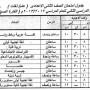 جدول امتحانات الصف الثاني الاعدادي 2013 محافظة اسوان