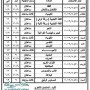 جدول ملاحق امتحانات الشهادة الثانوية الازهرية 2013 الدور الثاني