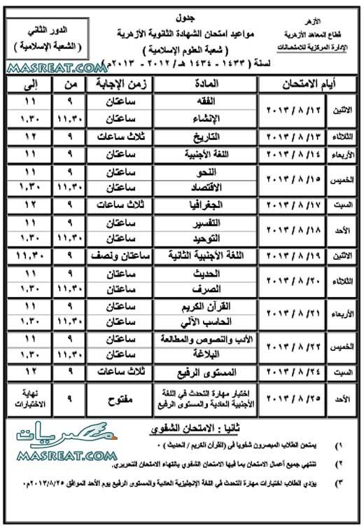 جدول ملاحق امتحانات الشهادة الثانوية الازهرية 2013 الشعبة الاسلامية